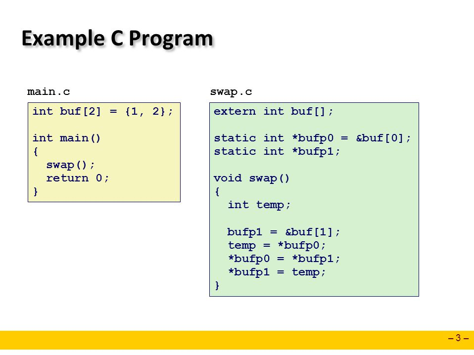 Example C Program main.c swap.c int buf[2] = {1, 2}; int main() {